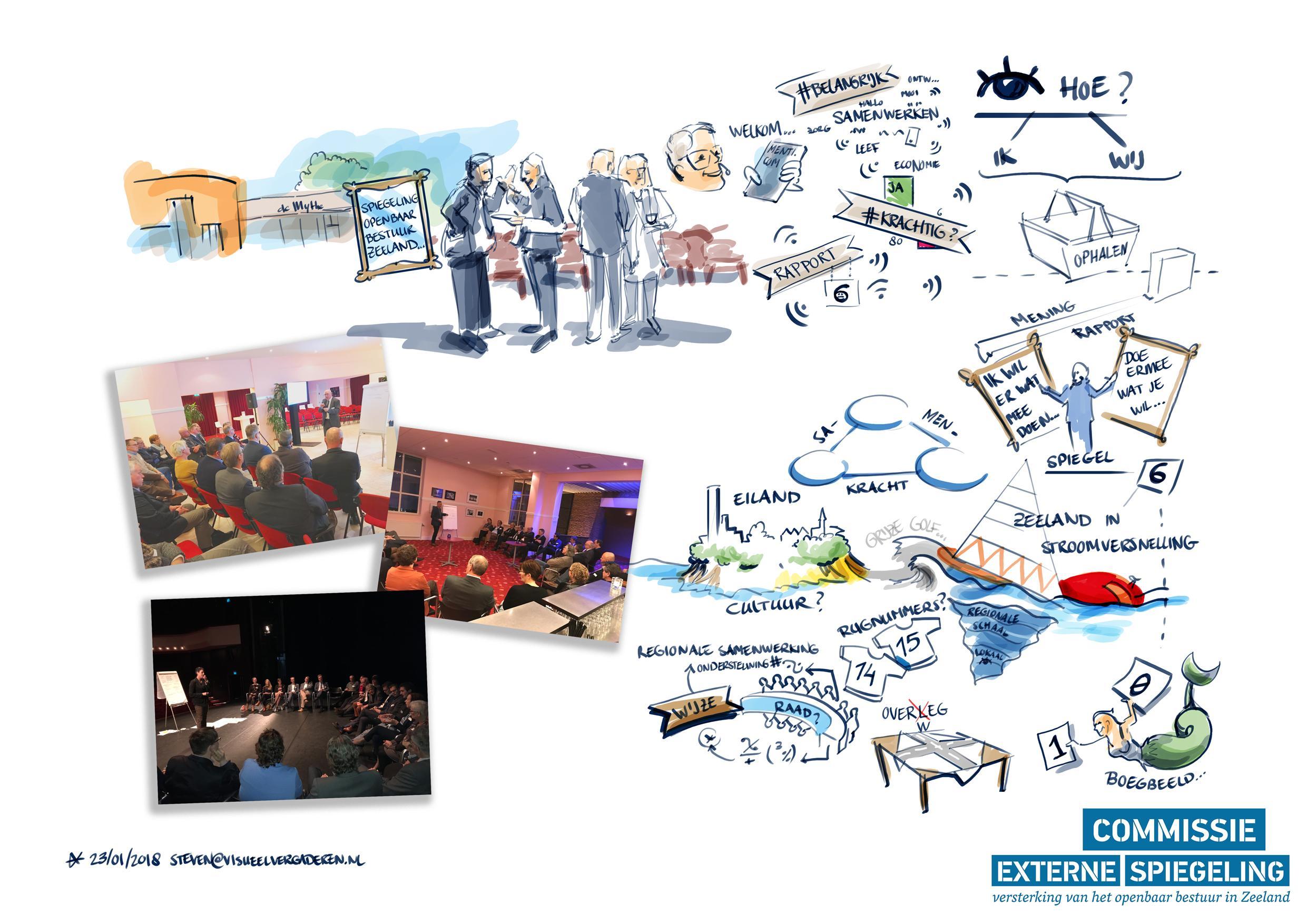 visueel vergadering verslag werkconferentie