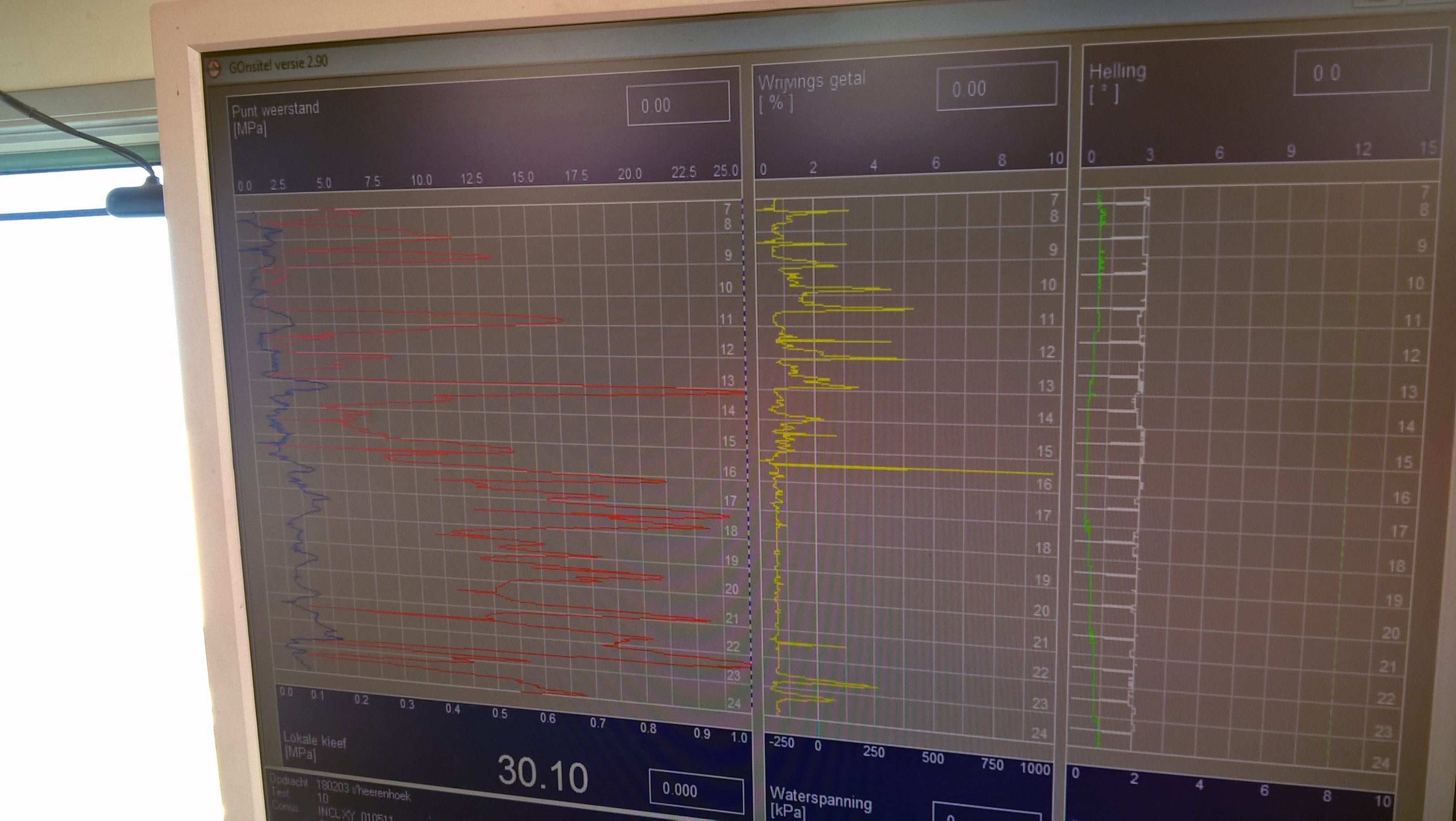 project Sloeweg: scherm voor grondonderzoek